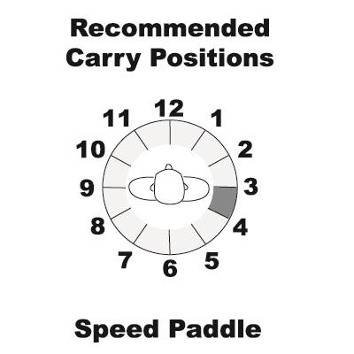 Galco SPD118 Speed Paddle Holster Kimber K6, Ruger SP101, Colt Cobra,  Taurus 605